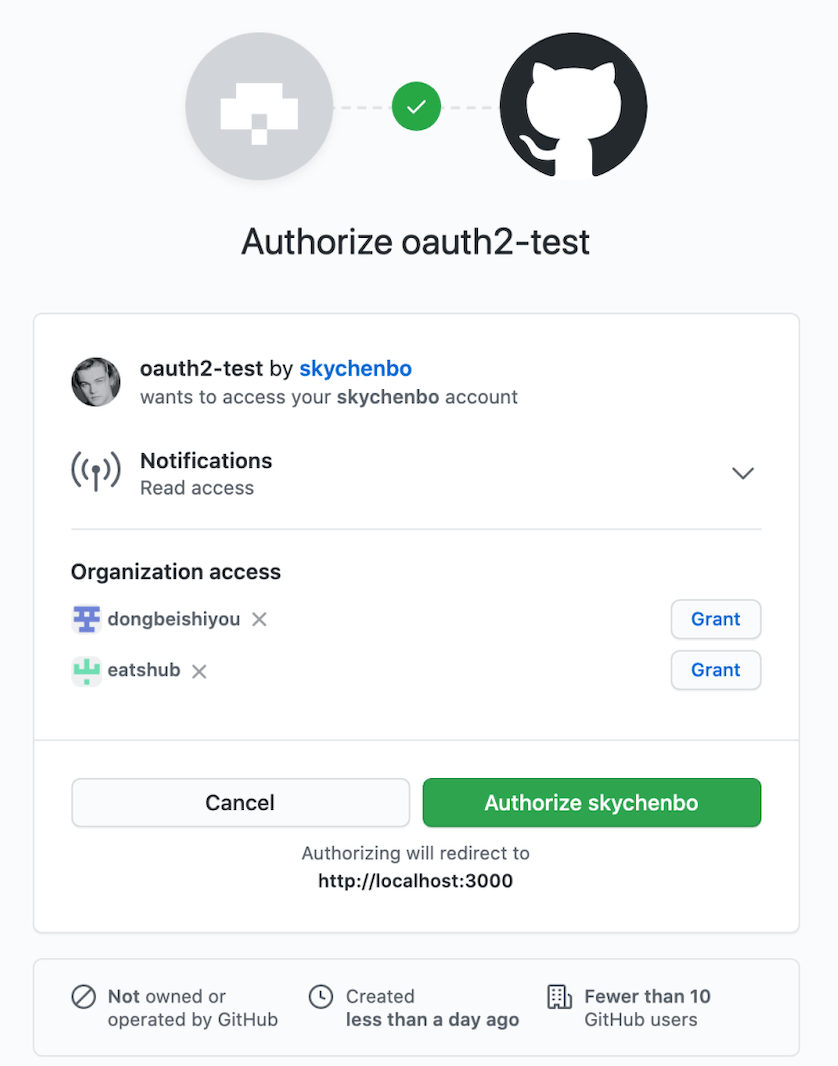 Github Auth 应用授权