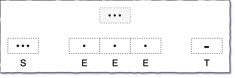 摩尔斯电码(S-EEE-T)